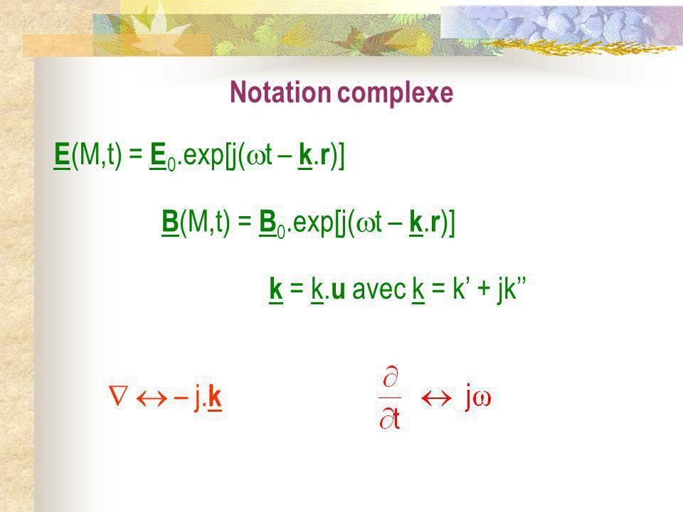 Notation complexe E(M,t) = E0.exp[j(t – k.r)] B(M,t) = B0.exp[j(t – k.r)] k = k.u avec k = k' + jk''